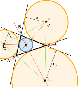 Incircle_and_Excircles